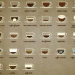 Sposoby parzenia kawy
